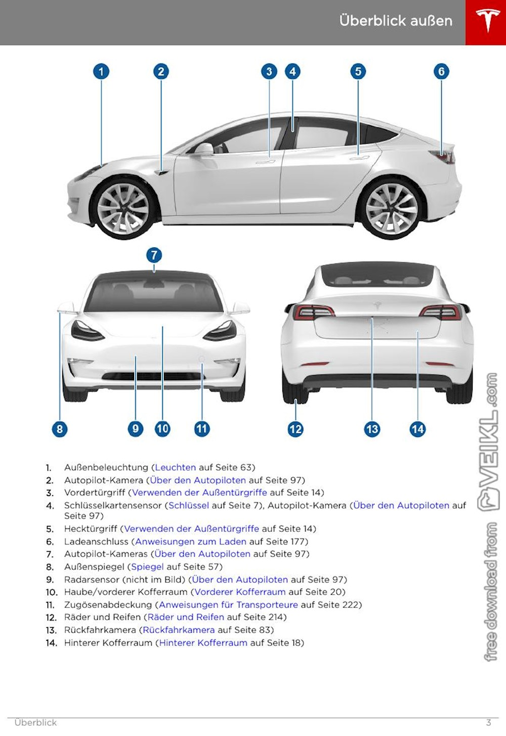 Tesla Model 3 Owner's manual Germany 2019 DE