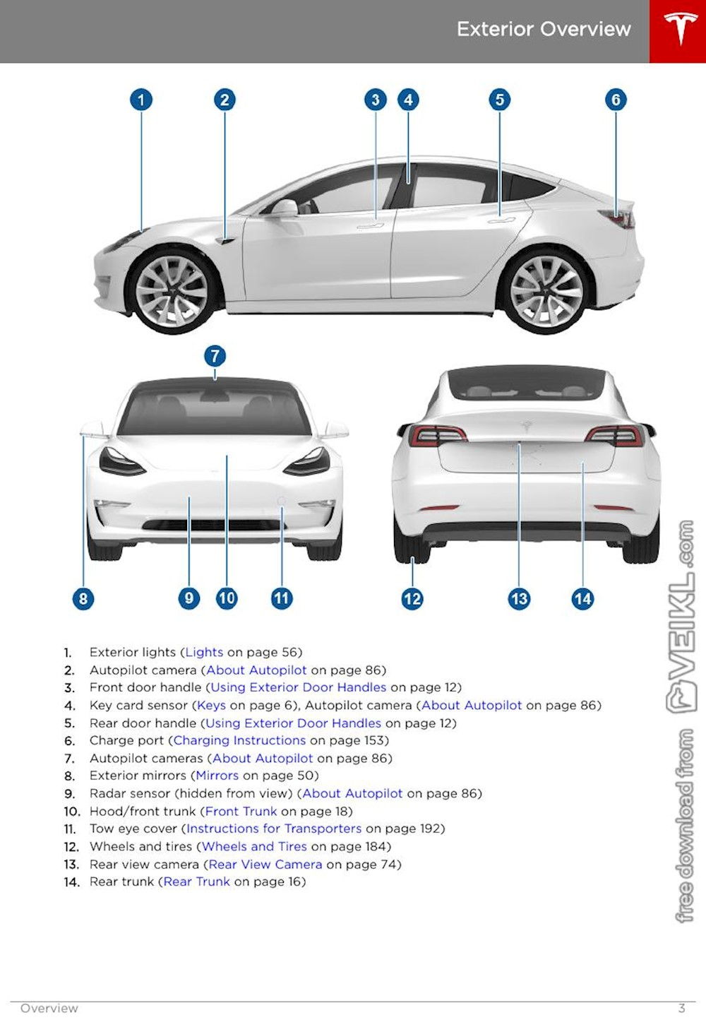 Tesla Model 3 Owner's manual Europe English 2019 EN